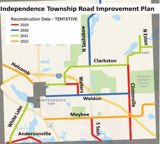 Independence Township Road Millage Improvements
